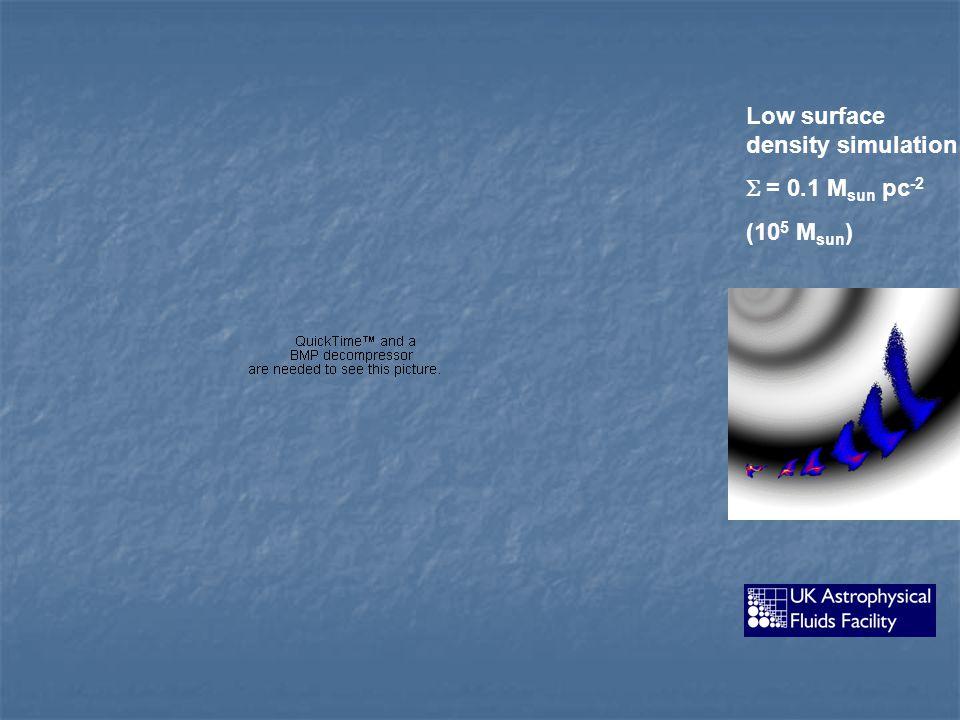 Low surface density simulation  = 0.1 M sun pc -2 (10 5 M sun )