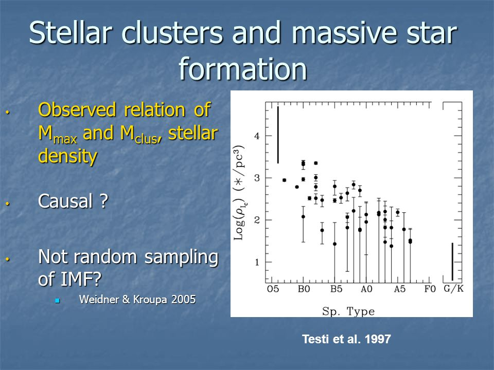 Formation of OB Associations Globally unbound GMCsGlobally unbound GMCs Local dissipation of turbulenceLocal dissipation of turbulence Star formationStar formation SF involves ~10% of mass SF involves ~10% of mass Clark et al 2005