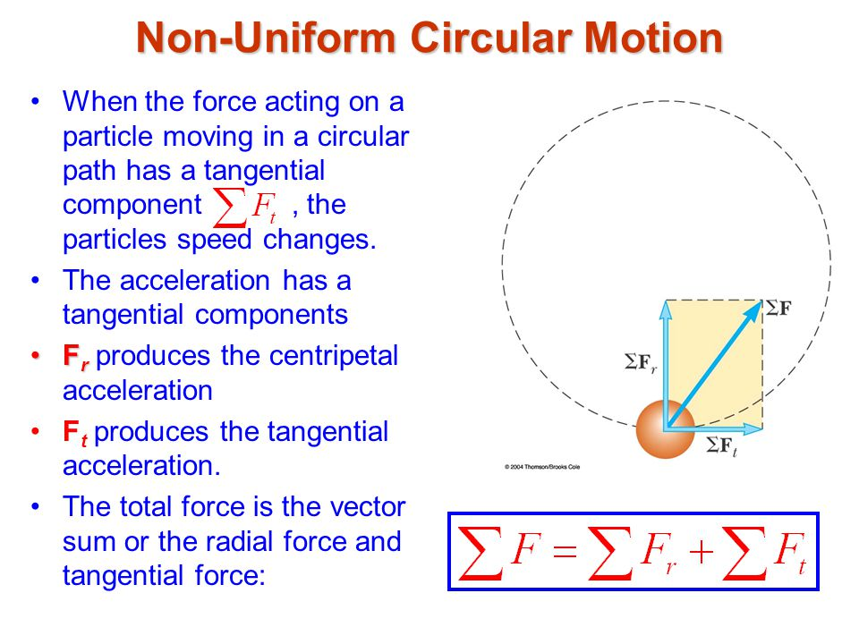 Non-Uniform Circular Motion When the force acting on a particle moving in a circular path has a tangential component, the particles speed changes. The