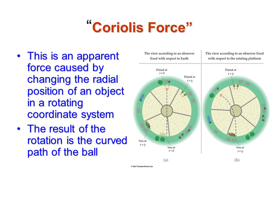 """Coriolis Force"""" """" Coriolis Force"""" This is an apparent force caused by changing the radial position of an object in a rotating coordinate systemThis is"""