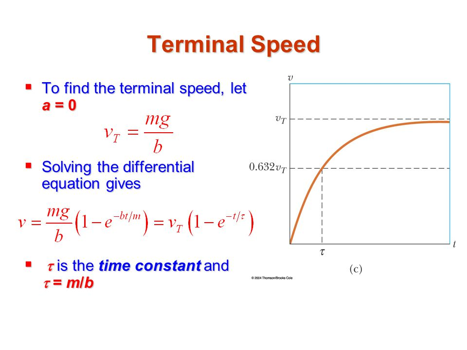 Terminal Speed  To find the terminal speed, let a = 0  Solving the differential equation gives   is the time constant and  = m/b