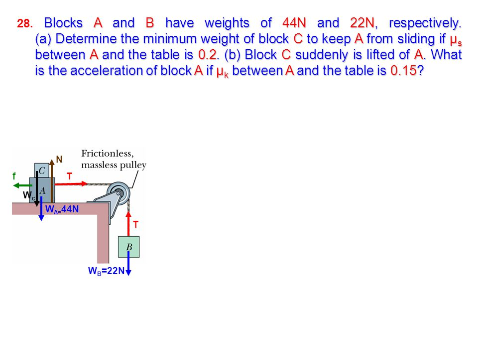 Blocks A and B have weights of 44N and 22N, respectively. (a) Determine the minimum weight of block C to keep A from sliding if μ s between A and the