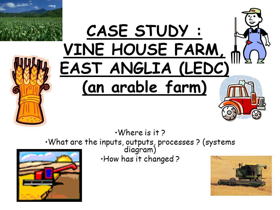 CASE STUDY : VINE HOUSE FARM, EAST ANGLIA (LEDC) (an arable farm) Where is it .