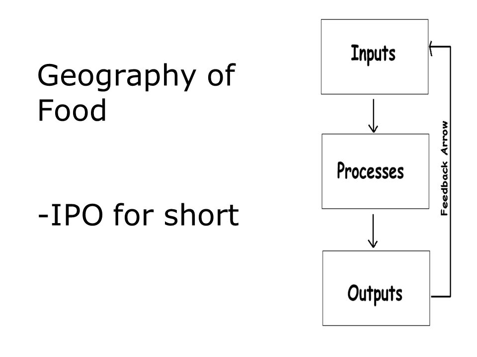 Geography of Food -IPO for short