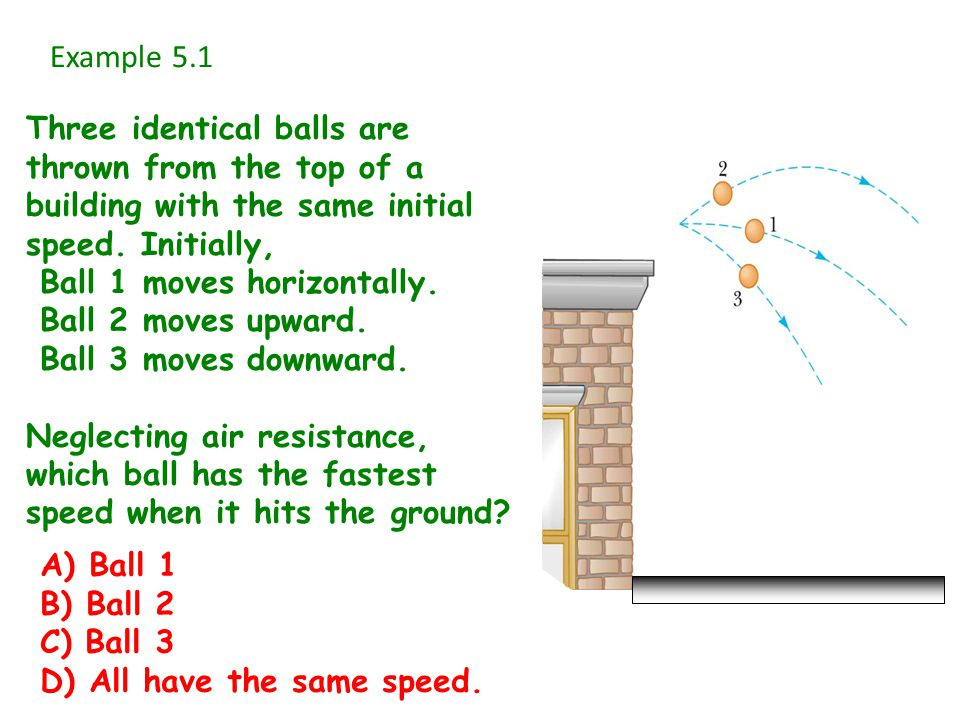 Example 5.1 Three identical balls are thrown from the top of a building with the same initial speed.