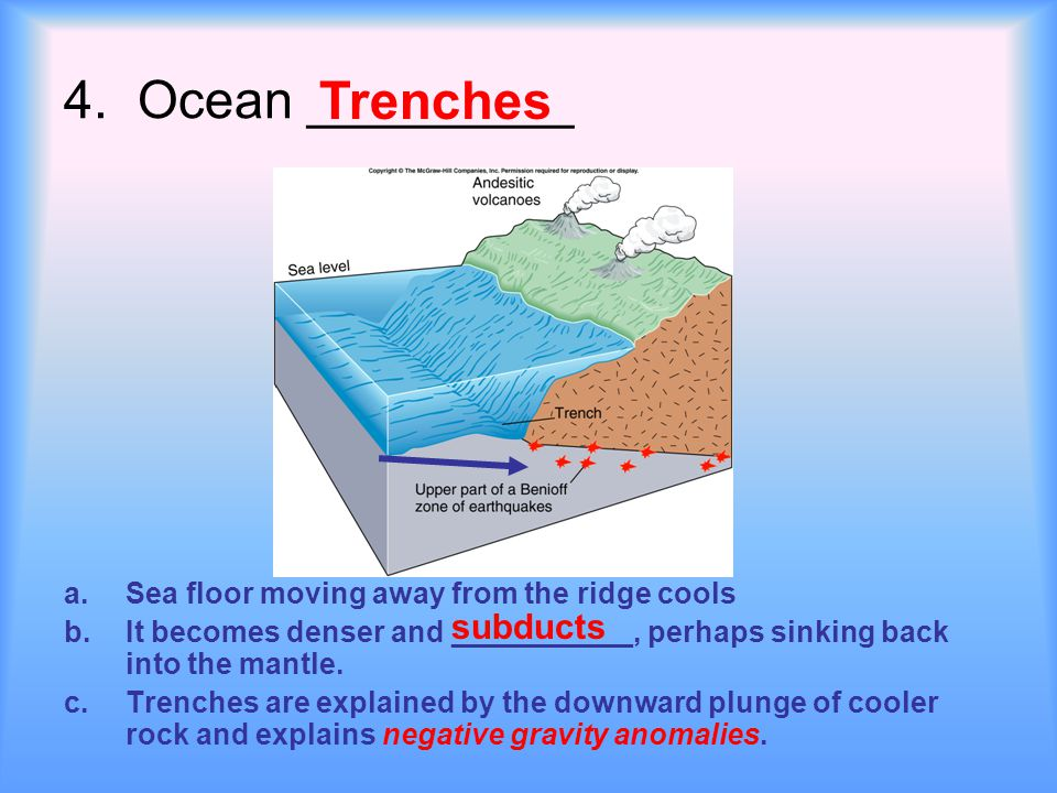 4. Ocean _________ a.Sea floor moving away from the ridge cools b.It becomes denser and ___________, perhaps sinking back into the mantle. c.Trenches