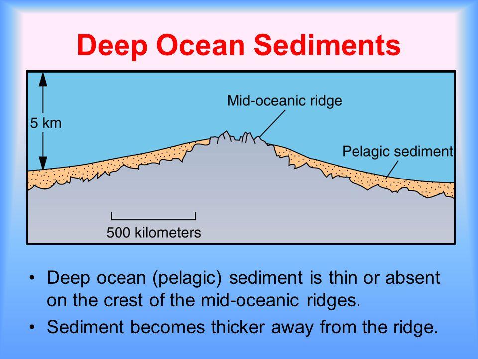 Deep Ocean Sediments Deep ocean (pelagic) sediment is thin or absent on the crest of the mid-oceanic ridges.