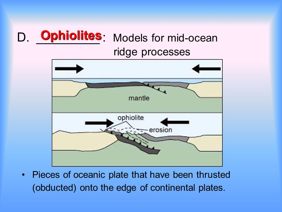 D. _________ : Models for mid-ocean ridge processes Pieces of oceanic plate that have been thrusted (obducted) onto the edge of continental plates. Op