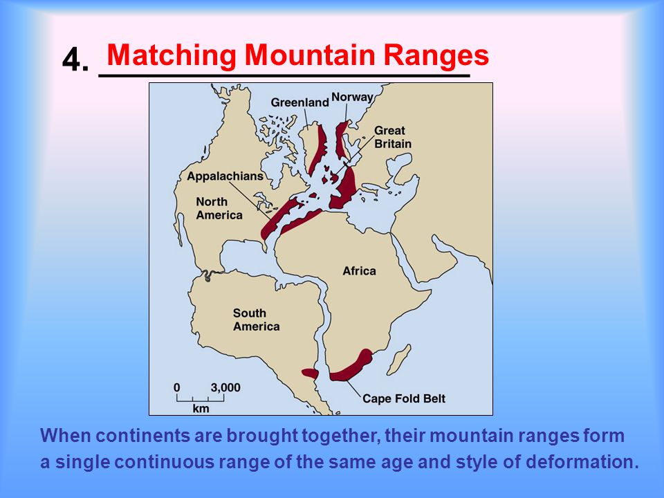 4. ____________________ Matching Mountain Ranges When continents are brought together, their mountain ranges form a single continuous range of the sam