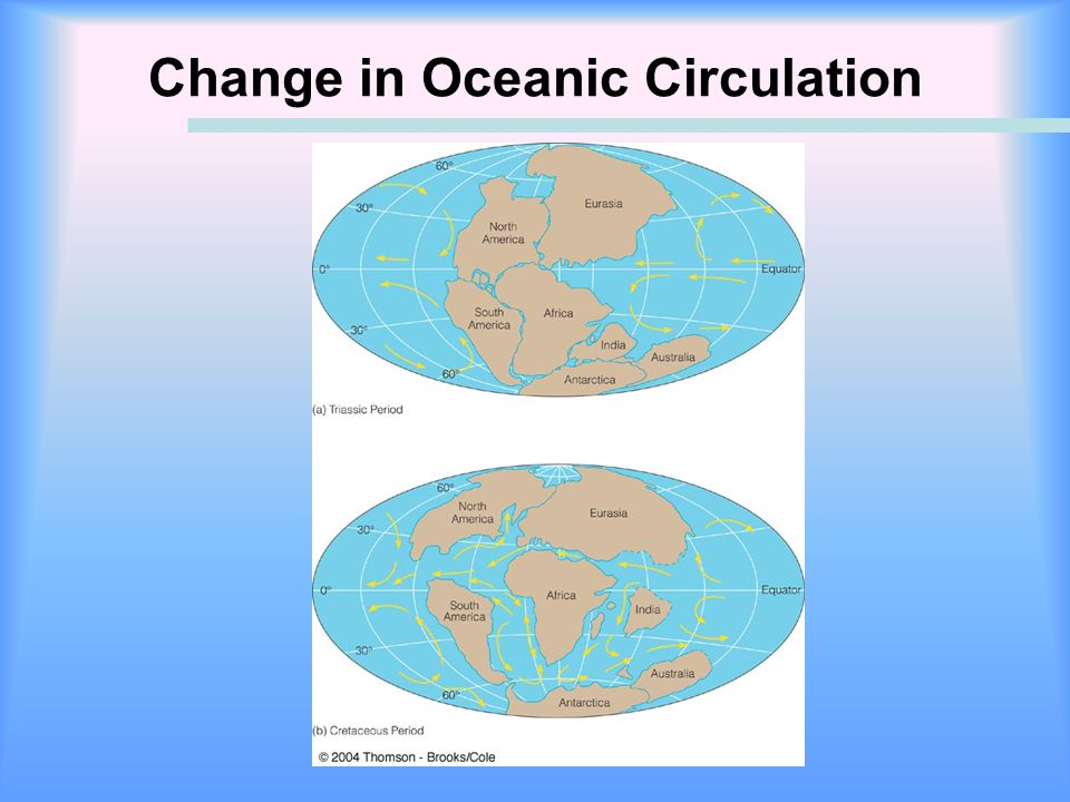 Change in Oceanic Circulation