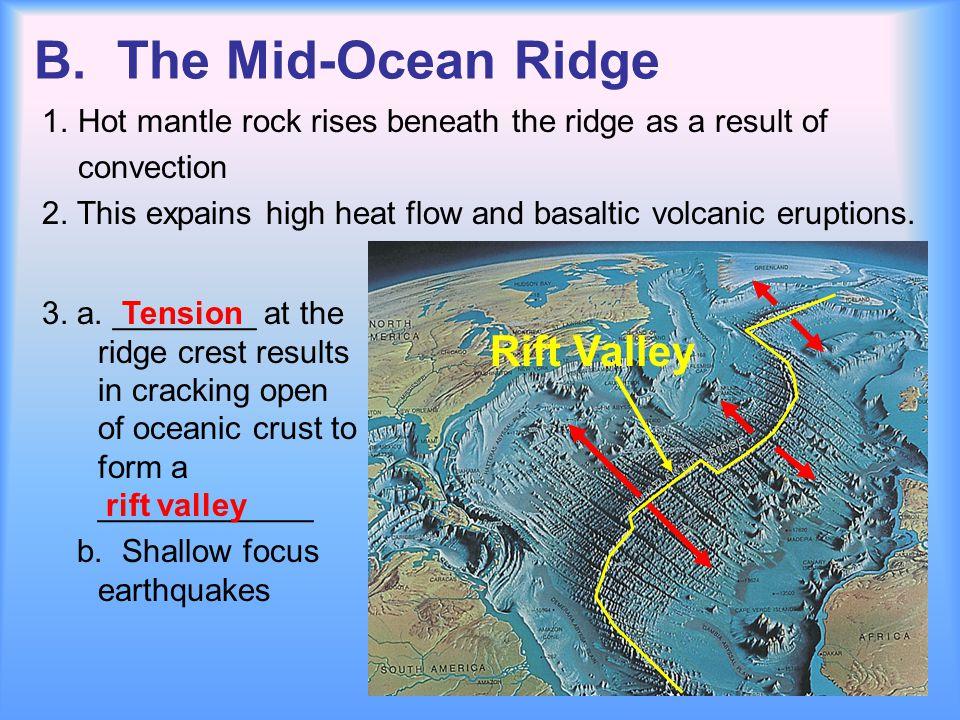 B. The Mid-Ocean Ridge 3. a.