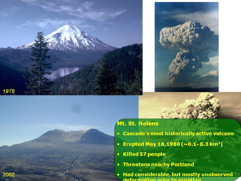 1978 2002 Mt. St.