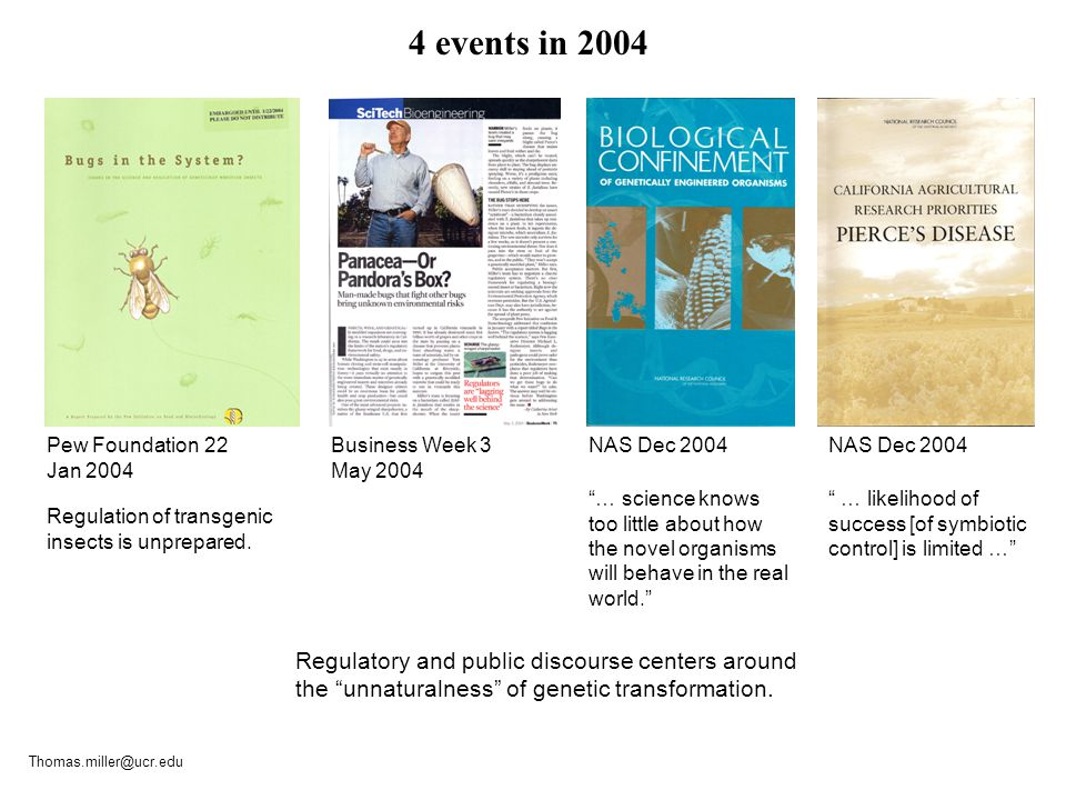 4 events in 2004 Pew Foundation 22 Jan 2004 Business Week 3 May 2004 NAS Dec 2004 … likelihood of success [of symbiotic control] is limited … Regulation of transgenic insects is unprepared.