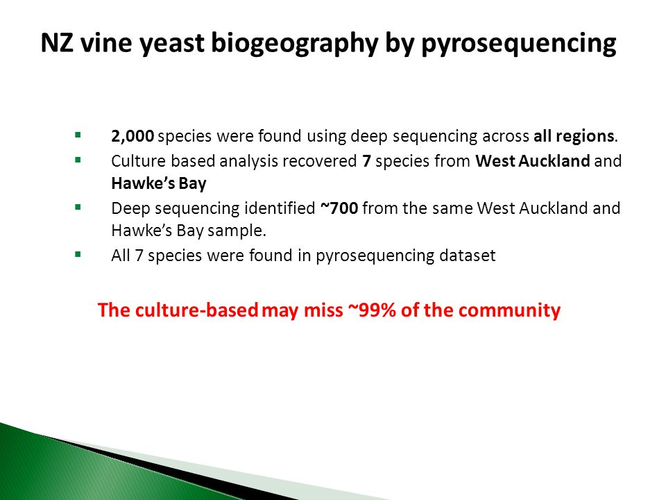  2,000 species were found using deep sequencing across all regions.  Culture based analysis recovered 7 species from West Auckland and Hawke's Bay 