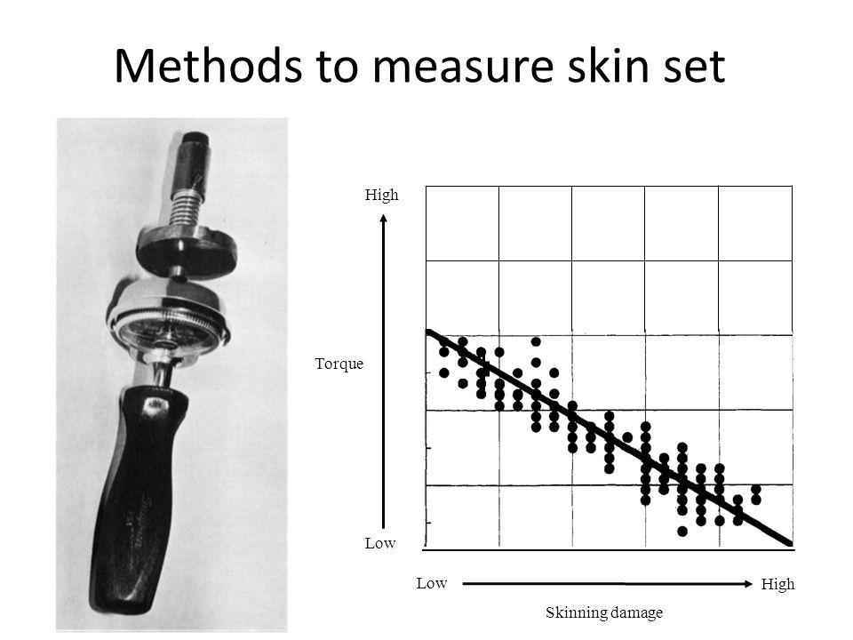 Methods to measure skin set Torque High Low High Low Skinning damage