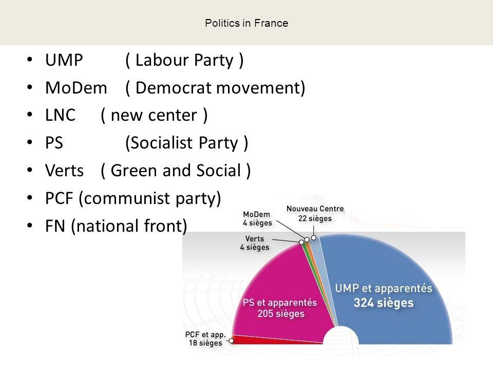 Major political parties Alkmaar UMP( Labour Party ) MoDem ( Democrat movement) LNC( new center ) PS(Socialist Party ) Verts( Green and Social ) PCF (communist party) FN (national front) Politics in France