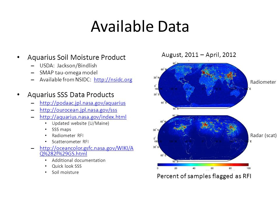 Available Data Aquarius Soil Moisture Product – USDA: Jackson/Bindlish – SMAP tau-omega model – Available from NSIDC: http://nsidc.orghttp://nsidc.org Aquarius SSS Data Products – http://podaac.jpl.nasa.gov/aquarius http://podaac.jpl.nasa.gov/aquarius – http://ourocean.jpl.nasa.gov/sss http://ourocean.jpl.nasa.gov/sss – http://aquarius.nasa.gov/index.html http://aquarius.nasa.gov/index.html Updated website (U/Maine) SSS maps Radiometer RFI Scatterometer RFI – http://oceancolor.gsfc.nasa.gov/WIKI/A Q%282f%29GS.html http://oceancolor.gsfc.nasa.gov/WIKI/A Q%282f%29GS.html Additional documentation Quick look SSS Soil moisture August, 2011 – April, 2012 Percent of samples flagged as RFI Radiometer Radar (scat)