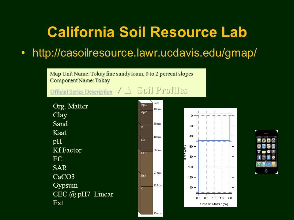 California Soil Resource Lab http://casoilresource.lawr.ucdavis.edu/gmap/ Org.