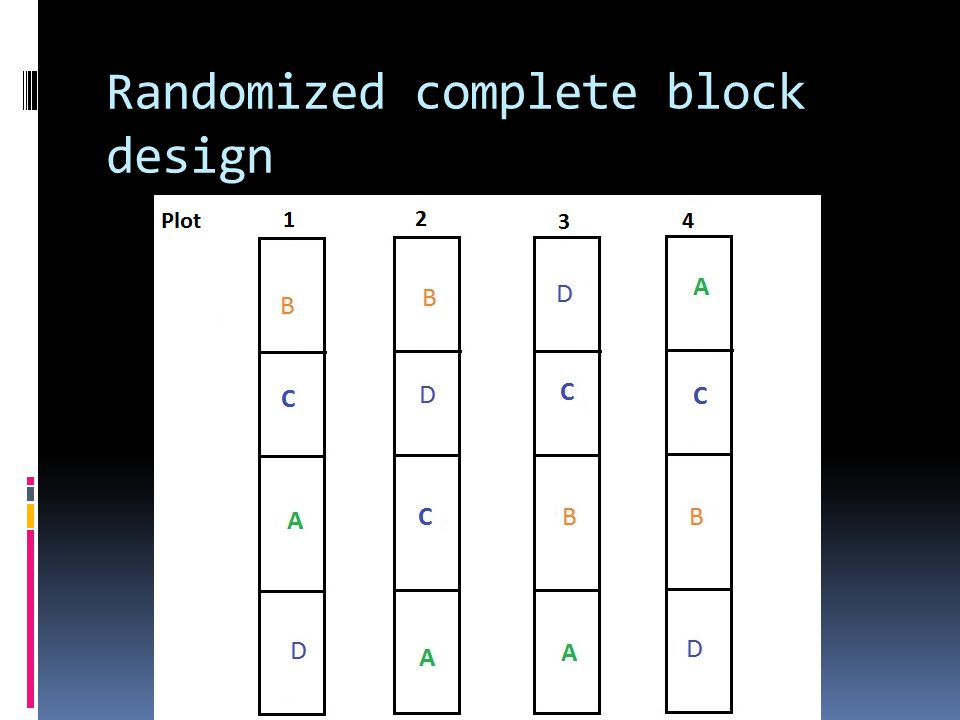 Randomized complete block design