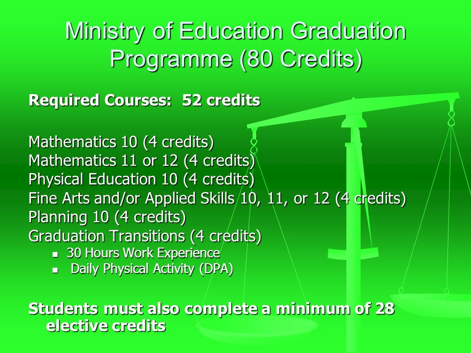 Ministry of Education Graduation Programme (80 Credits) Required Courses: 52 credits Mathematics 10 (4 credits) Mathematics 11 or 12 (4 credits) Physical Education 10 (4 credits) Fine Arts and/or Applied Skills 10, 11, or 12 (4 credits) Planning 10 (4 credits) Graduation Transitions (4 credits) 30 Hours Work Experience 30 Hours Work Experience Daily Physical Activity (DPA) Daily Physical Activity (DPA) Students must also complete a minimum of 28 elective credits
