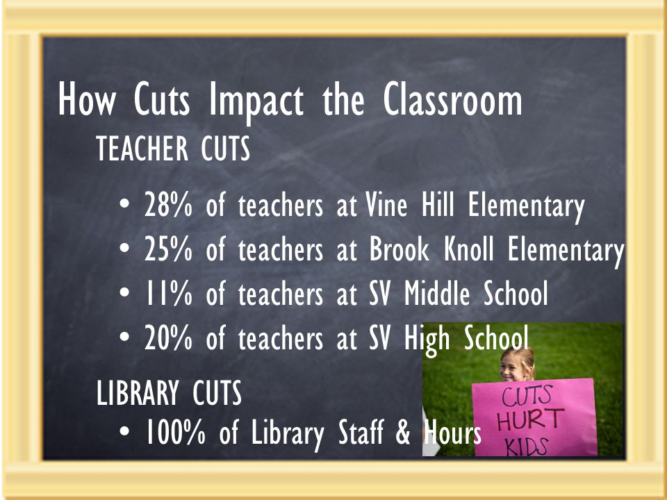How Cuts Impact the Classroom TEACHER CUTS 28% of teachers at Vine Hill Elementary 25% of teachers at Brook Knoll Elementary 11% of teachers at SV Mid