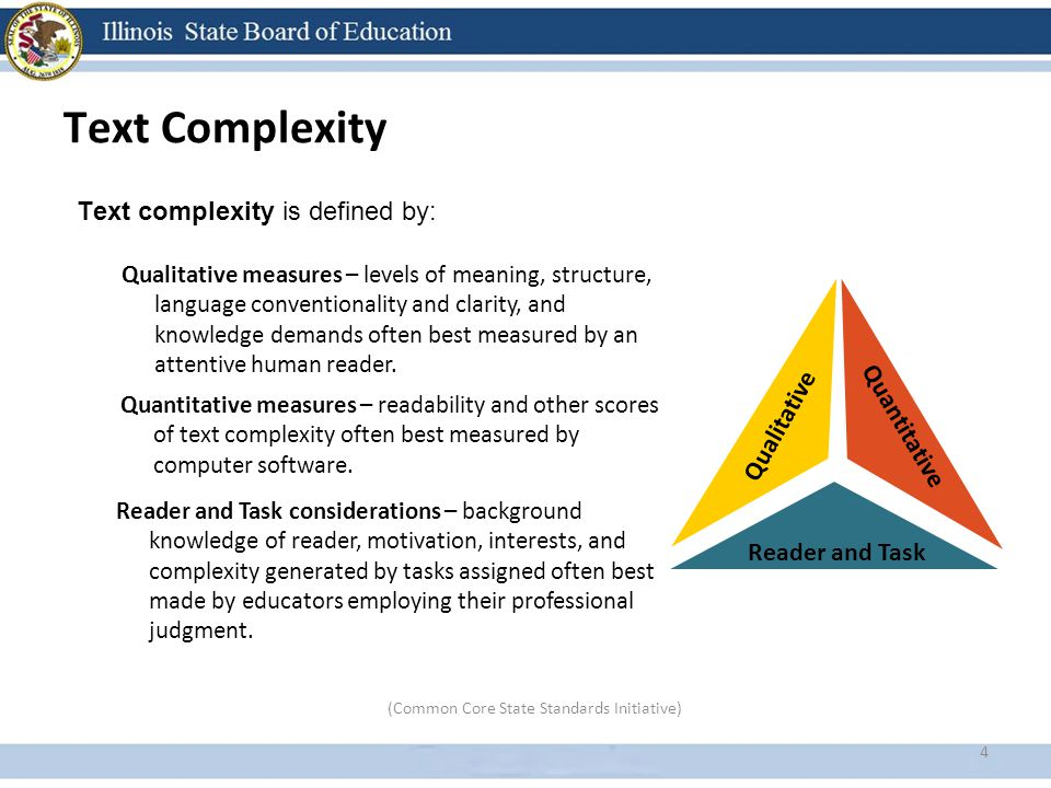 Text Complexity Text complexity is defined by: Qualitative Qualitative measures – levels of meaning, structure, language conventionality and clarity, and knowledge demands often best measured by an attentive human reader.