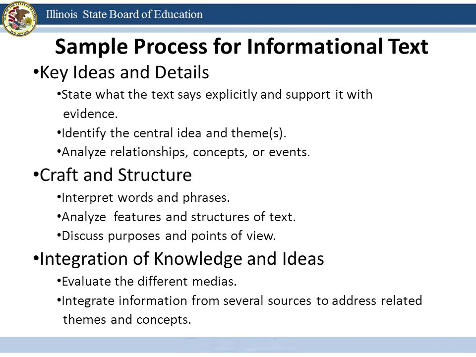 Sample Process for Informational Text Key Ideas and Details State what the text says explicitly and support it with evidence.