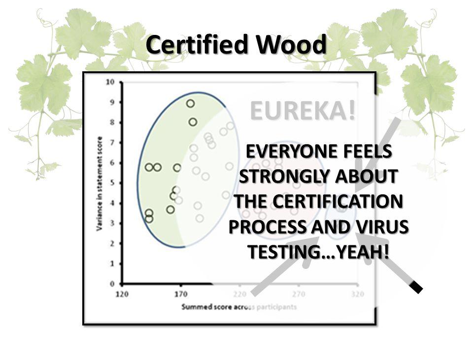 Certified Wood EUREKA.