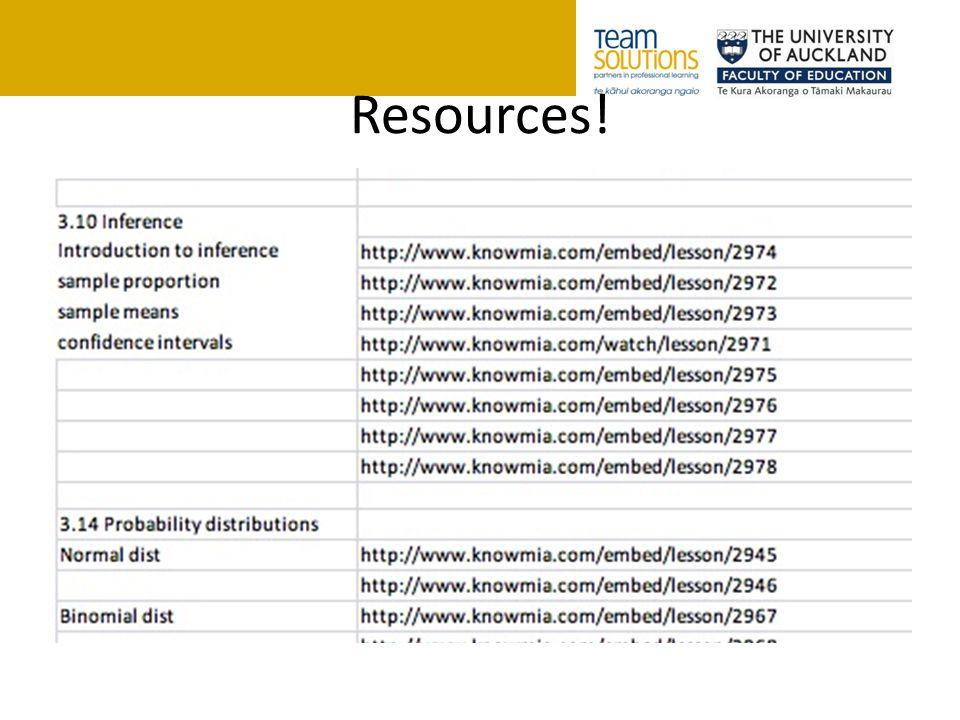 Resources!