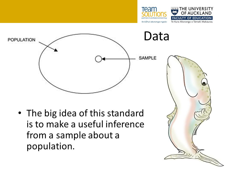 The big idea of this standard is to make a useful inference from a sample about a population. Data