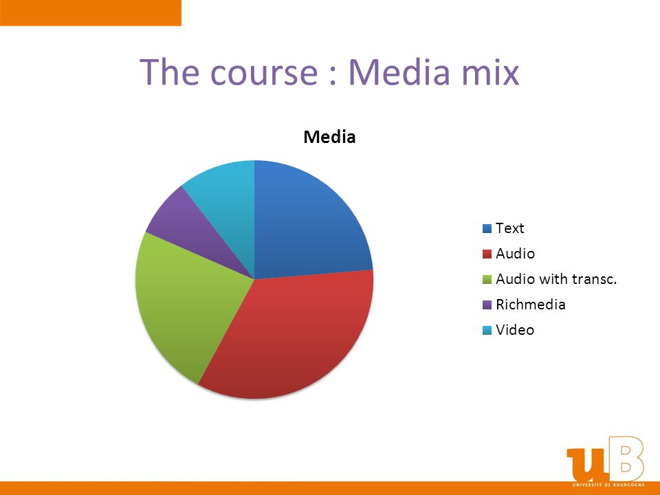 The course : Media mix