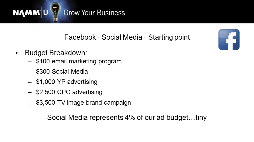 Facebook - Social Media - Starting point Budget Breakdown: –$100 email marketing program –$300 Social Media –$1,000 YP advertising –$2,500 CPC adverti