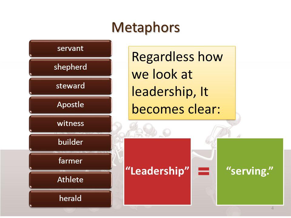 Metaphors 4 servantshepherdstewardApostlewitnessbuilderfarmerAthleteherald Regardless how we look at leadership, It becomes clear: Leadership serving.