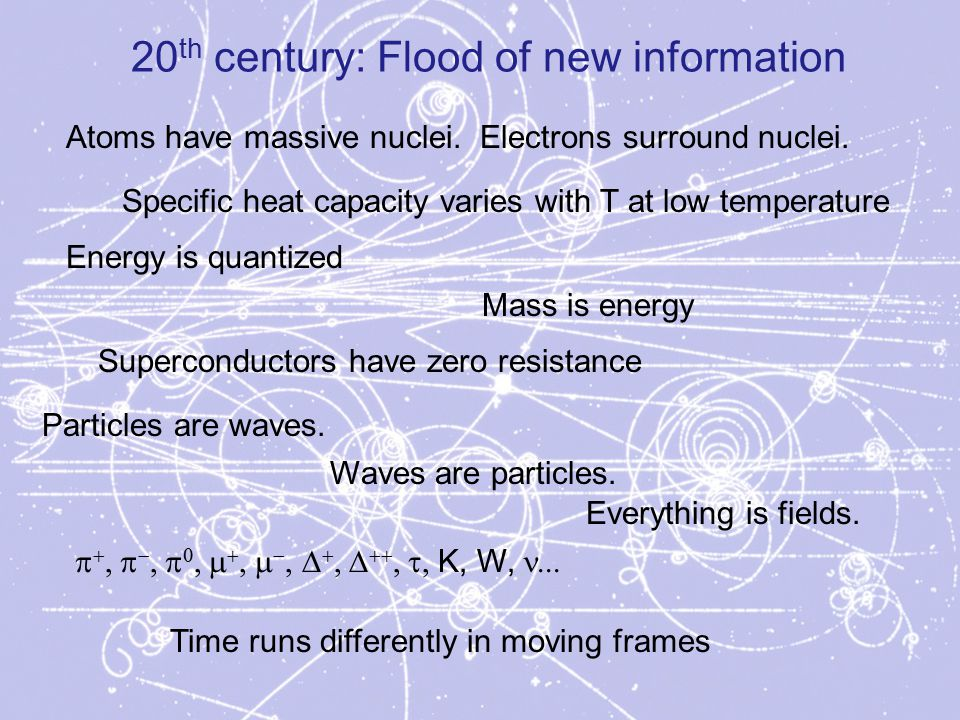 20 th century: Flood of new information Specific heat capacity varies with T at low temperature Atoms have massive nuclei. Electrons surround nuclei.