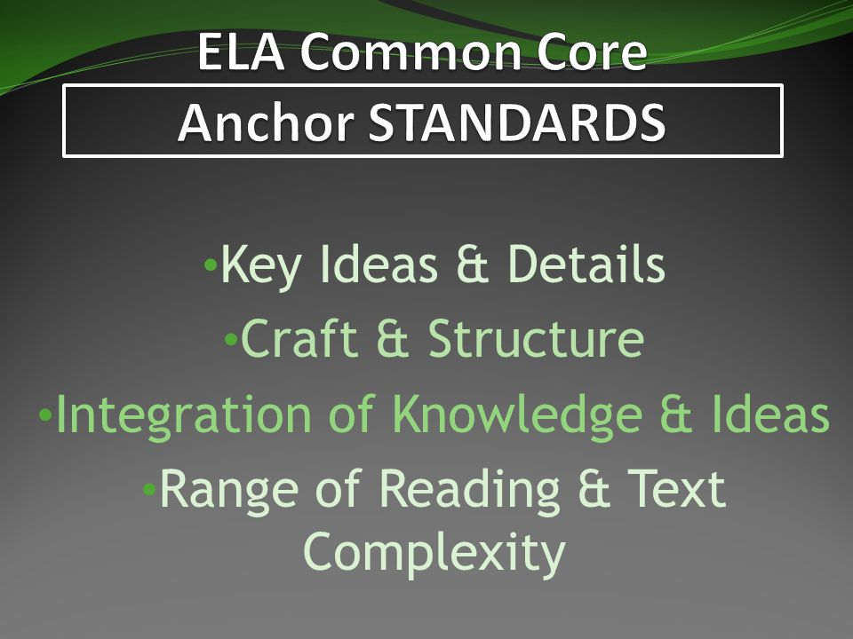 Key Ideas & Details Craft & Structure Integration of Knowledge & Ideas Range of Reading & Text Complexity