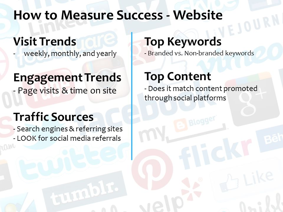 How to Measure Success - Website Visit Trends -weekly, monthly, and yearly Engagement Trends - Page visits & time on site Traffic Sources - Search engines & referring sites - LOOK for social media referrals Top Keywords - Branded vs.