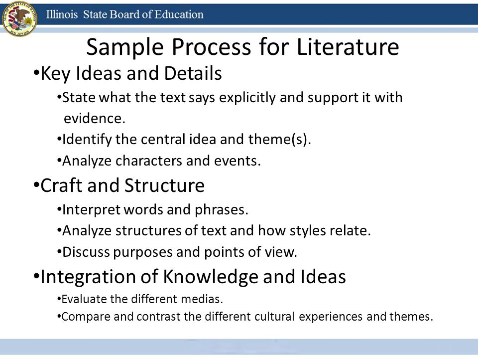 Sample Process for Literature Key Ideas and Details State what the text says explicitly and support it with evidence.
