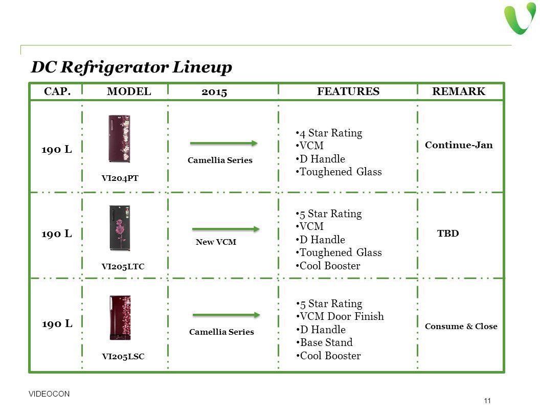 VIDEOCON 11 MODEL2015FEATURESREMARK CAP. DC Refrigerator Lineup 190 L 4 Star Rating VCM D Handle Toughened Glass VI204PT 190 L VI205LTC 190 L VI205LSC