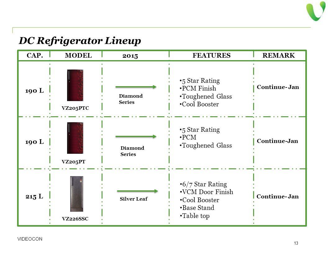 VIDEOCON 13 MODEL2015FEATURESREMARK CAP. DC Refrigerator Lineup 190 L 5 Star Rating PCM Finish Toughened Glass Cool Booster VZ205PTC 190 L VZ205PT 215