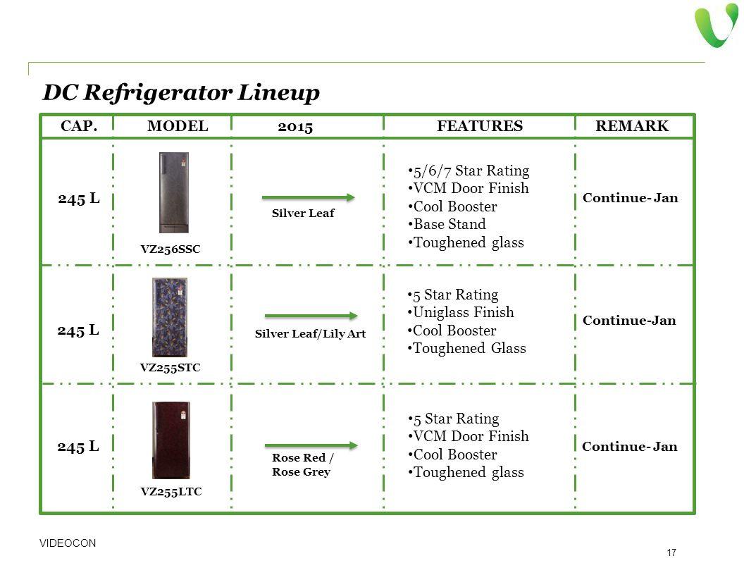VIDEOCON 17 MODEL2015FEATURESREMARK CAP. DC Refrigerator Lineup 245 L VZ256SSC 5/6/7 Star Rating VCM Door Finish Cool Booster Base Stand Toughened gla