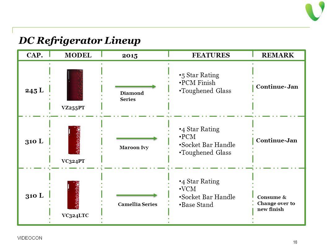VIDEOCON 18 MODEL2015FEATURESREMARK CAP. DC Refrigerator Lineup 310 L VC324LTC 4 Star Rating VCM Socket Bar Handle Base Stand 245 L 5 Star Rating PCM