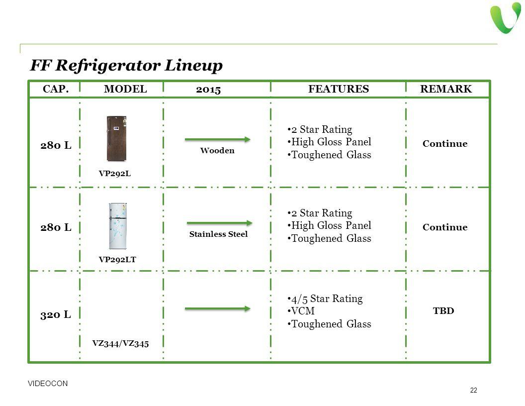 VIDEOCON 22 MODEL2015FEATURESREMARK CAP. FF Refrigerator Lineup 320 L 4/5 Star Rating VCM Toughened Glass VZ344/VZ345 TBD Continue 280 L 2 Star Rating