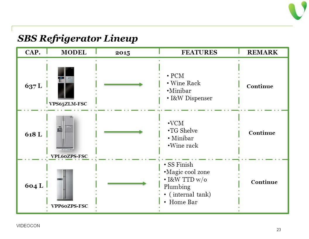 VIDEOCON 23 MODEL2015FEATURESREMARK CAP. SBS Refrigerator Lineup 604 L 637 L 618 L PCM Wine Rack Minibar I&W Dispenser VCM TG Shelve Minibar Wine rack