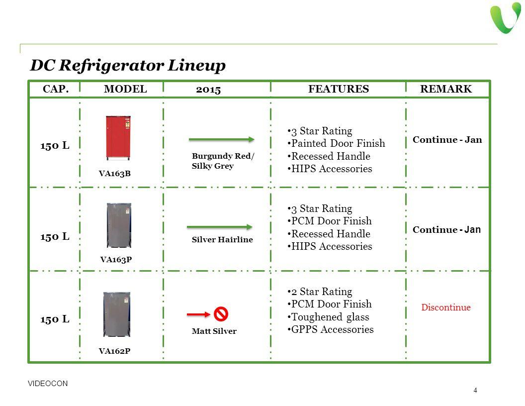 VIDEOCON 4 MODEL2015FEATURESREMARK CAP. DC Refrigerator Lineup 150 L 3 Star Rating Painted Door Finish Recessed Handle HIPS Accessories VA163B 150 L V