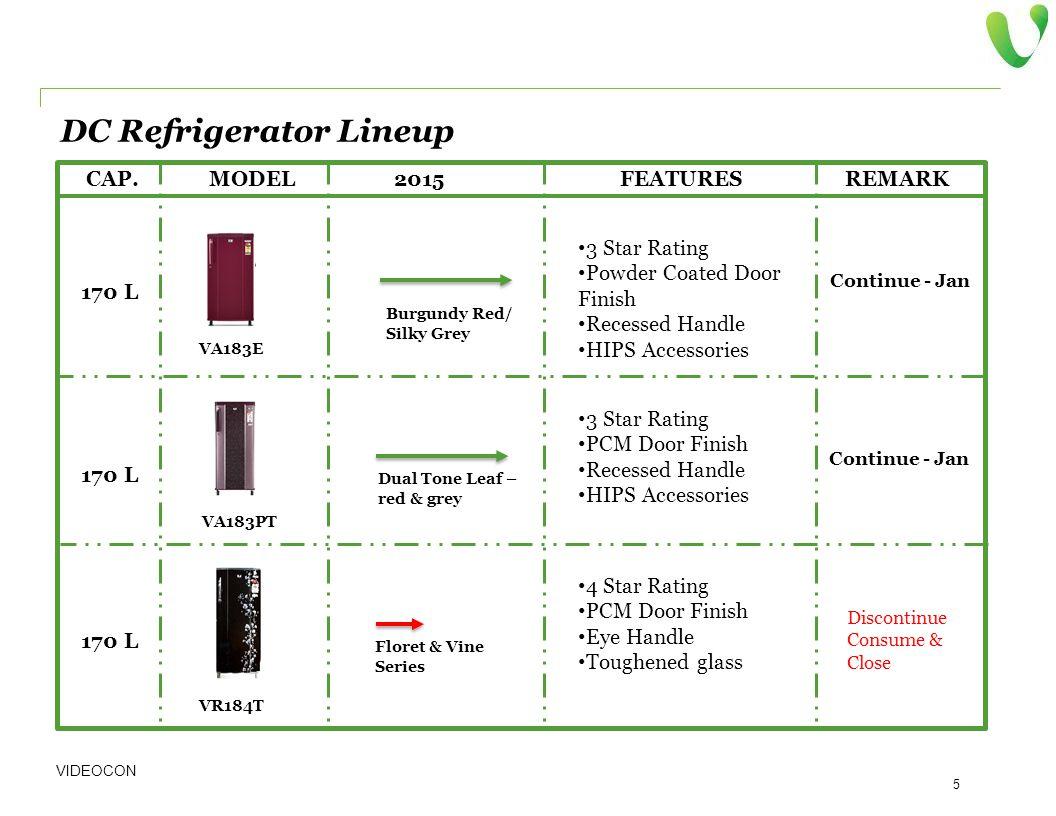 VIDEOCON 5 MODEL2015FEATURESREMARK CAP. DC Refrigerator Lineup 170 L 3 Star Rating Powder Coated Door Finish Recessed Handle HIPS Accessories VA183E 1