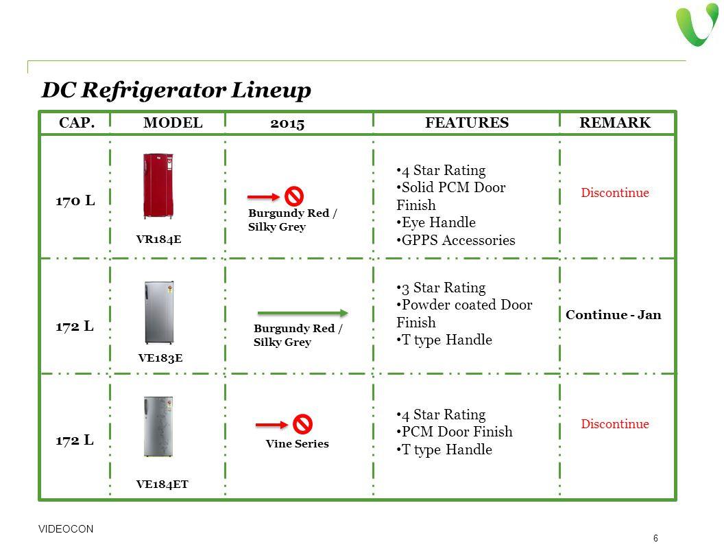 VIDEOCON 6 MODEL2015FEATURESREMARK CAP. DC Refrigerator Lineup 172 L 170 L 4 Star Rating Solid PCM Door Finish Eye Handle GPPS Accessories VR184E 172