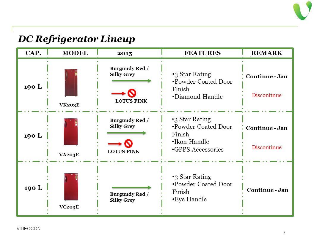 VIDEOCON 8 MODEL2015FEATURESREMARK CAP. DC Refrigerator Lineup 190 L VA203E 3 Star Rating Powder Coated Door Finish Ikon Handle GPPS Accessories LOTUS