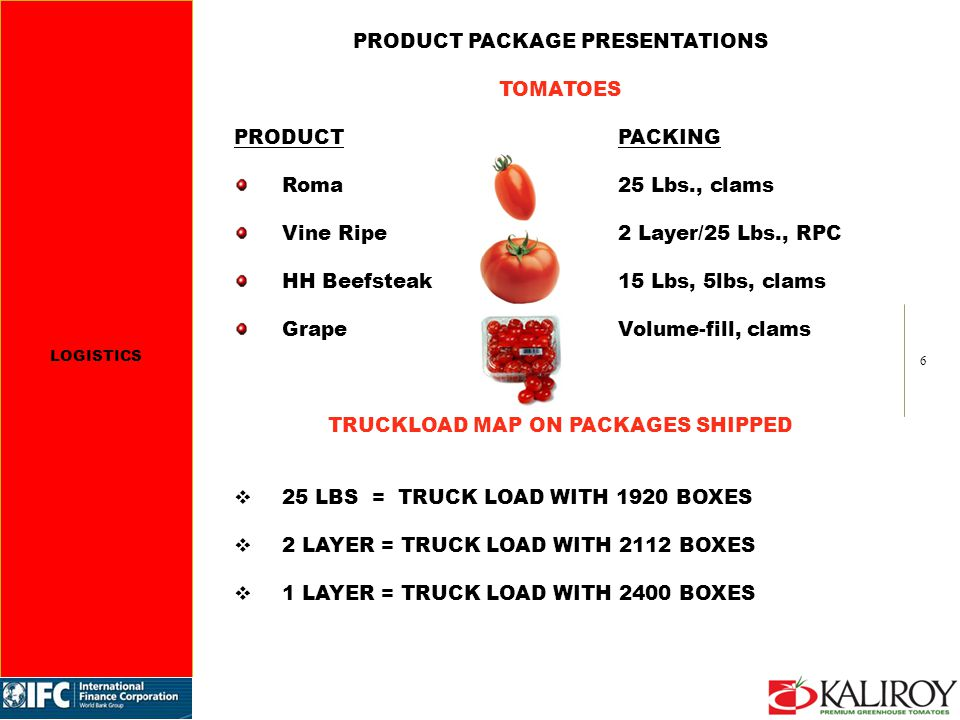 6 PRODUCT PACKAGE PRESENTATIONS TOMATOES PRODUCTPACKING Roma25 Lbs., clams Vine Ripe2 Layer/25 Lbs., RPC HH Beefsteak 15 Lbs, 5lbs, clams GrapeVolume-fill, clams TRUCKLOAD MAP ON PACKAGES SHIPPED  25 LBS = TRUCK LOAD WITH 1920 BOXES  2 LAYER = TRUCK LOAD WITH 2112 BOXES  1 LAYER = TRUCK LOAD WITH 2400 BOXES LOGISTICS