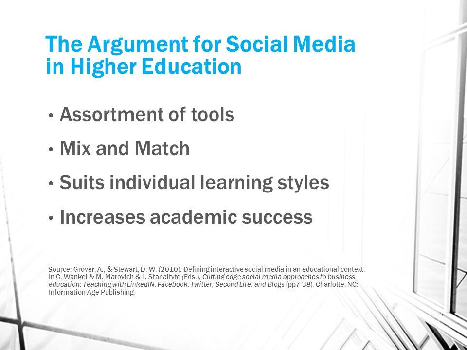 45% I feel social media enhances my learning experience.