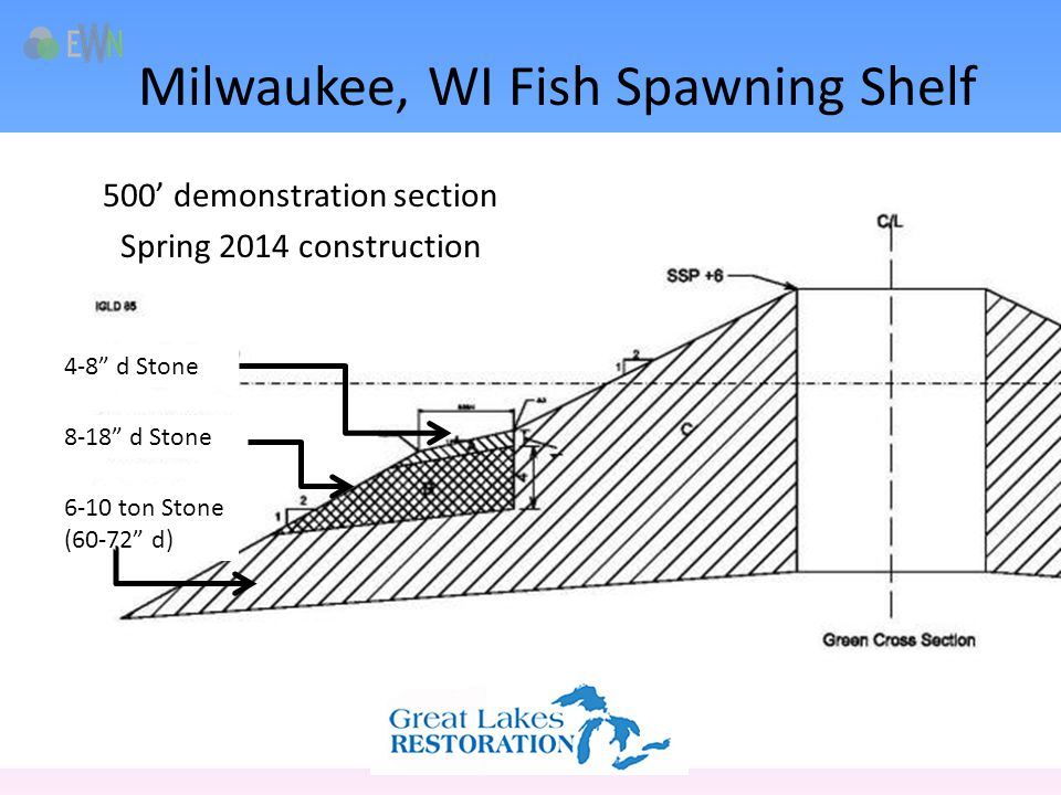 Milwaukee, WI Fish Spawning Shelf 6-10 ton Stone (60-72 d) 8-18 d Stone 4-8 d Stone 500' demonstration section Spring 2014 construction